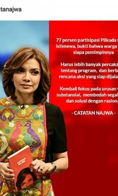 Batik Kartini